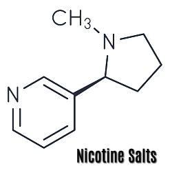 Nic Salt E-Liquids